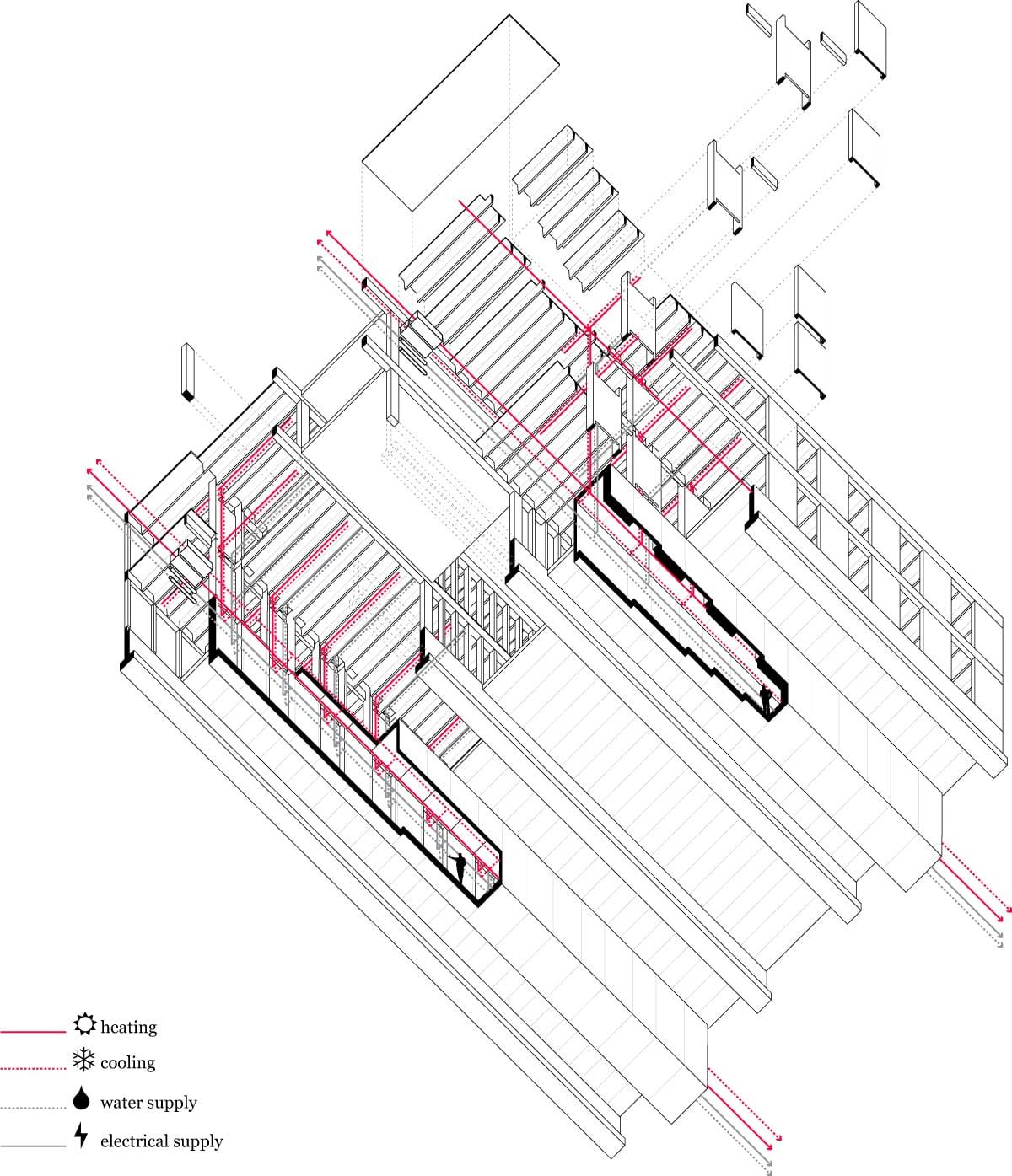 dia structure