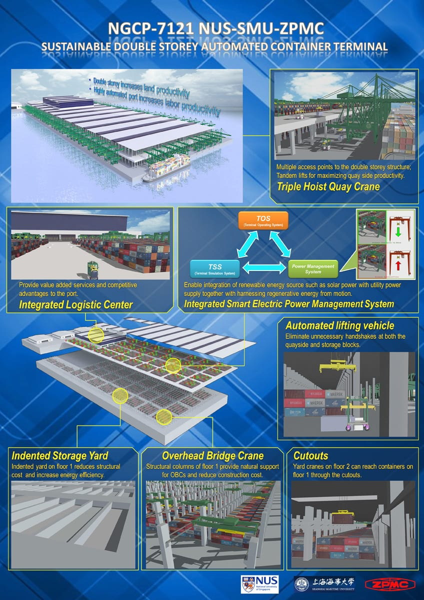 national university of singapore - shanghai maritime university - shanghai zhenhua heavy industries company limited