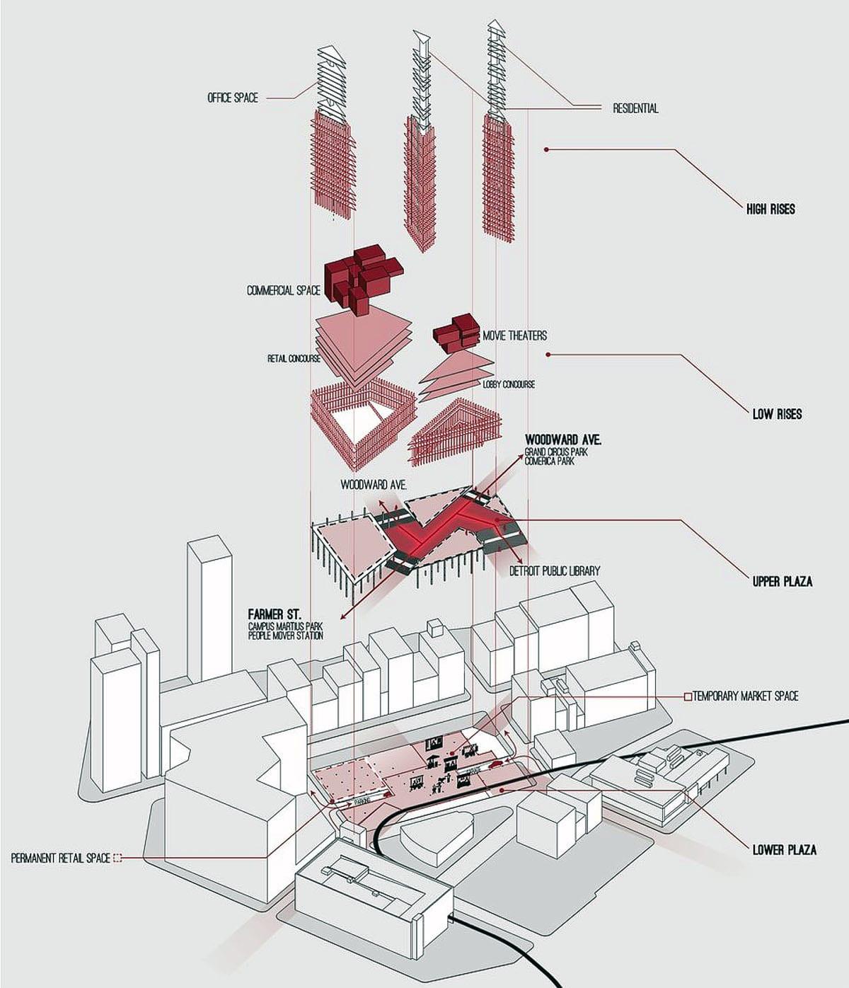 redesigning detroit4 - dropbox